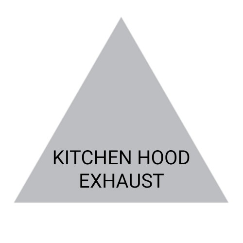 KITCHEN HOOD EXHAUST (Grey) - Ductwork Identification (ID) Triangles