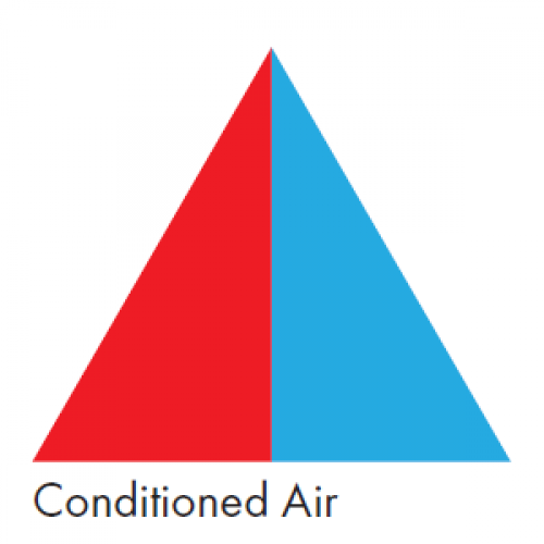 Blue and Red representing Conditioned Air - Ductwork Identification (ID) Triangles