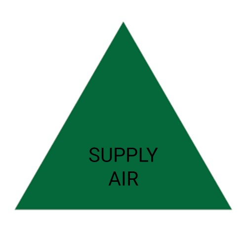 SUPPLY AIR (Green) - Ductwork Identification (ID) Triangles