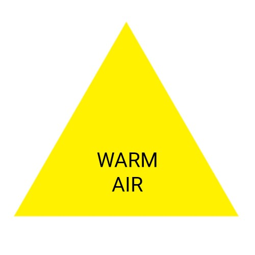 WARM AIR (Yellow) - Ductwork Identification (ID) Triangles