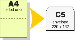 C5 Envelopes